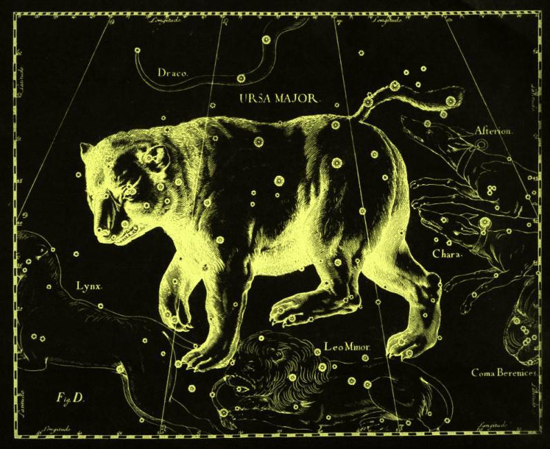 Ursa_Major_constellation