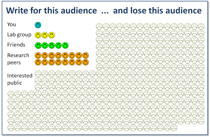 Audience lose 4
