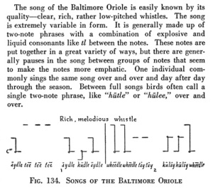 The challenge of representing sounds in text. (Source: Edward Tufte)
